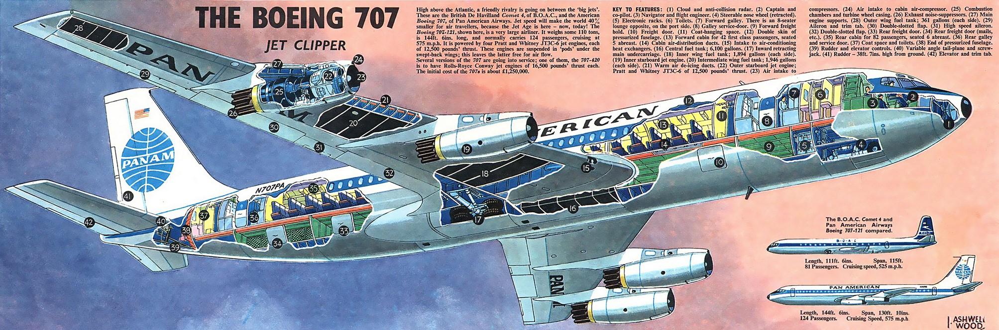 Boeing 707 PAN AM- podróż w wielkim stylu by LONG STORY SHORT